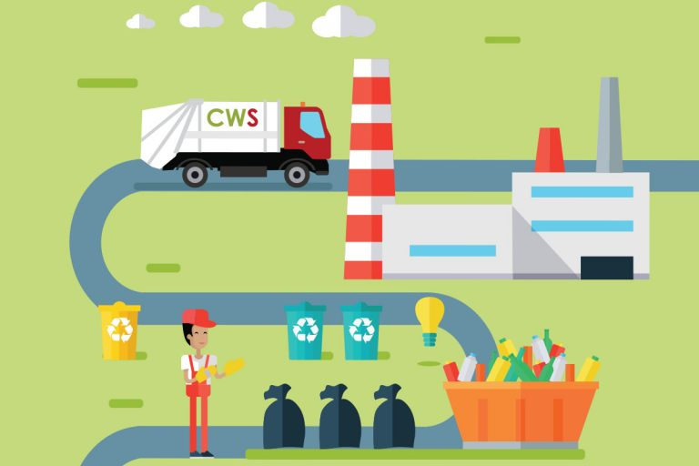 Cornwall Waste Solutions (CWS) recycle and recover commercial waste